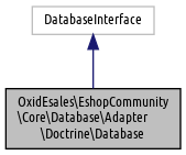 OXID eShop CE: OxidEsales\EshopCommunity\Core\Database\Adapter